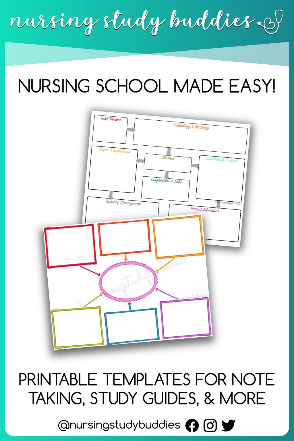 000 Exceptional Nursing School Note Taking Template Sample Large