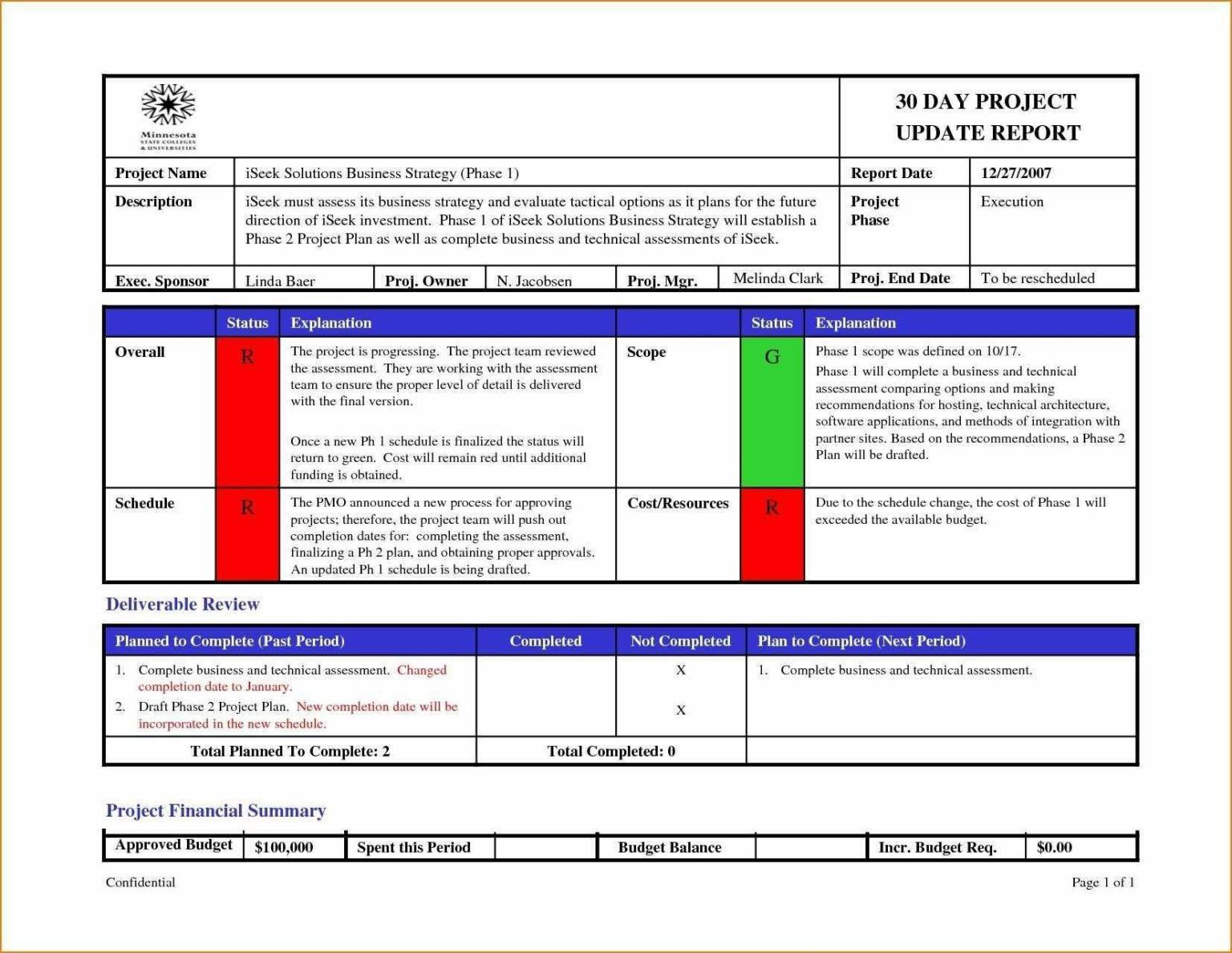 000 Exceptional Project Management Weekly Report Template Excel High Definition  Statu ProgresFull