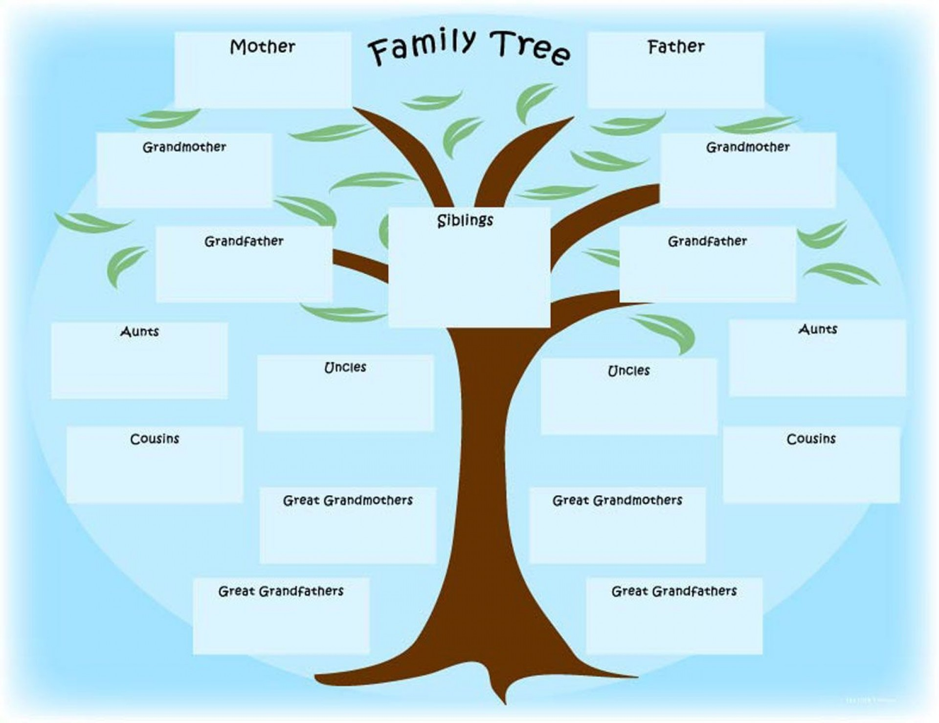 000 Fantastic Family Tree Book Template Word Idea  History1920