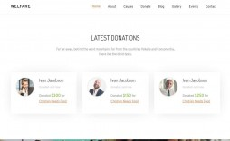 000 Fantastic Free Non Profit Website Template Concept  Templates Organization Charity
