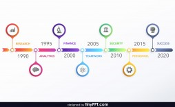 000 Fantastic Timeline Powerpoint Template Download Free High Def  Infographic Project Animated