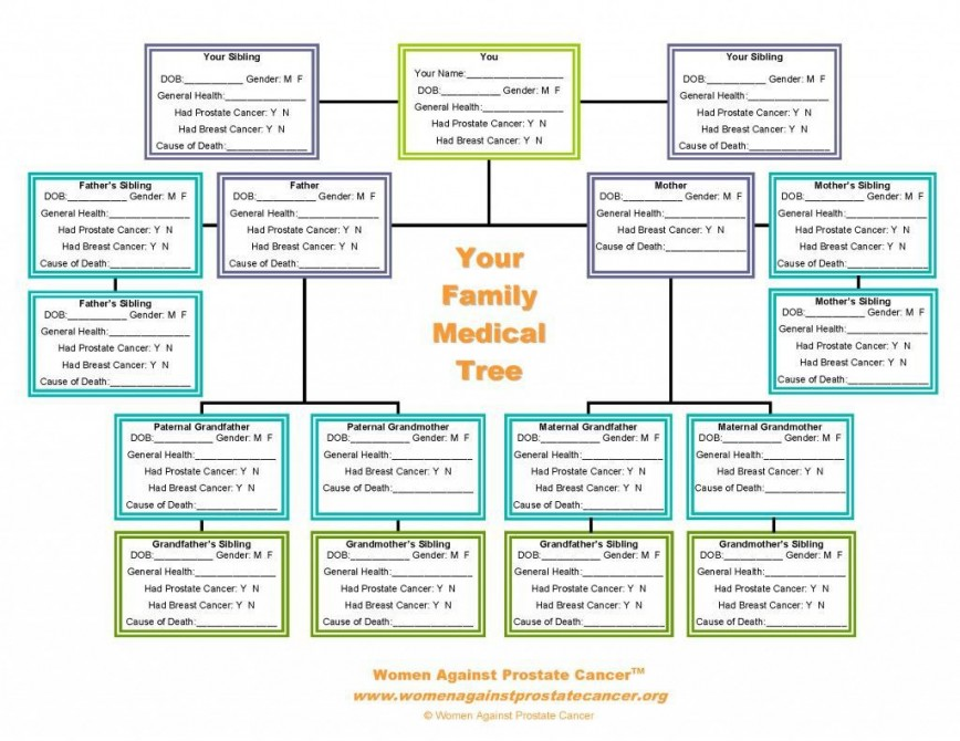 000 Fascinating Family Medical History Template Idea  Chart Form Free Questionnaire