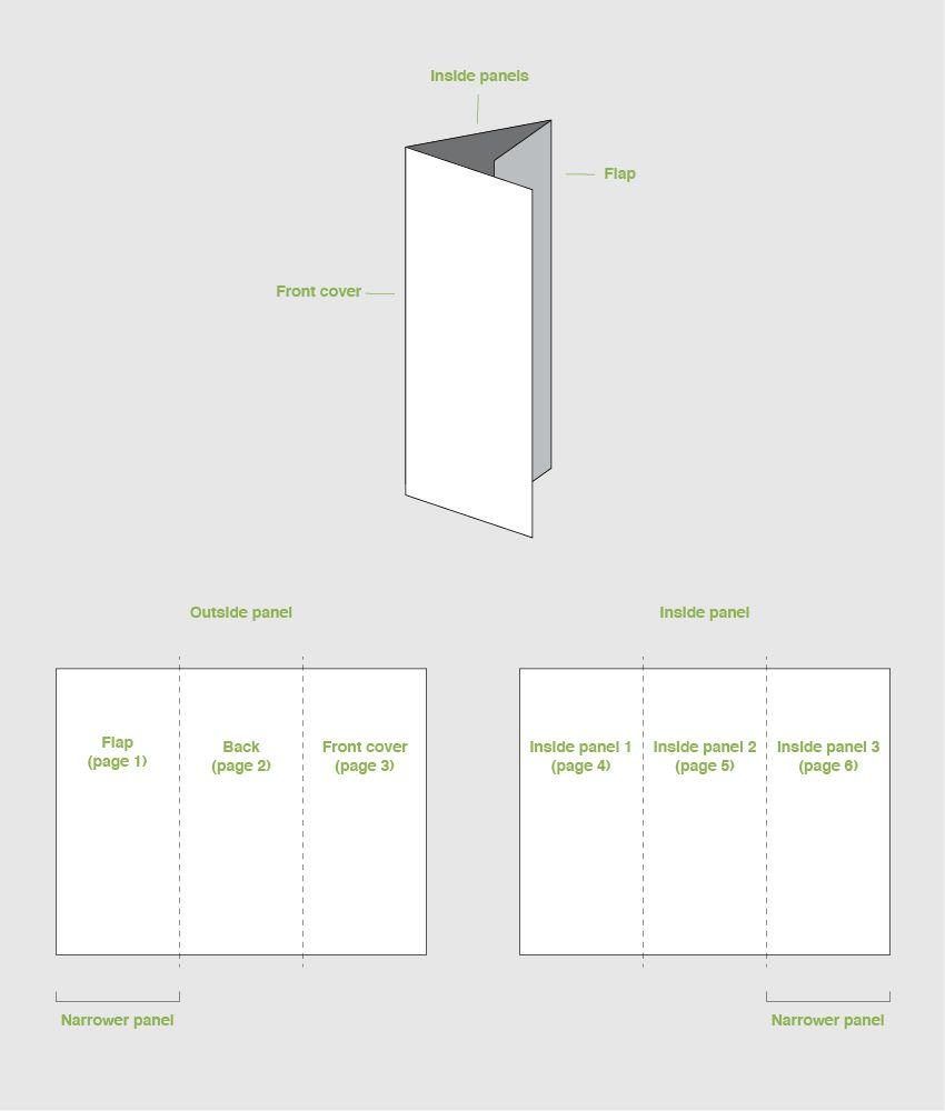 000 Fascinating Three Fold Brochure Template Indesign Idea  3 A4Full