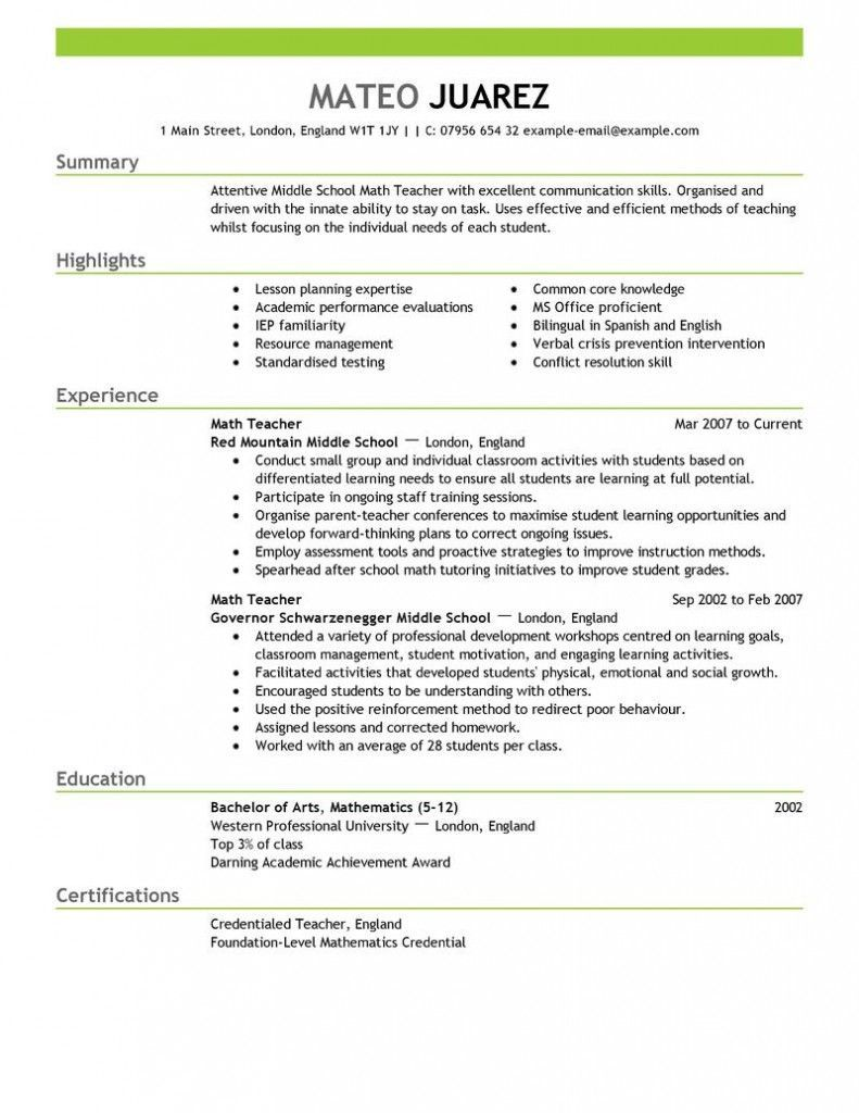 000 Fearsome Resume Sample For Teaching Position Picture  Teacher Aide In CollegeFull