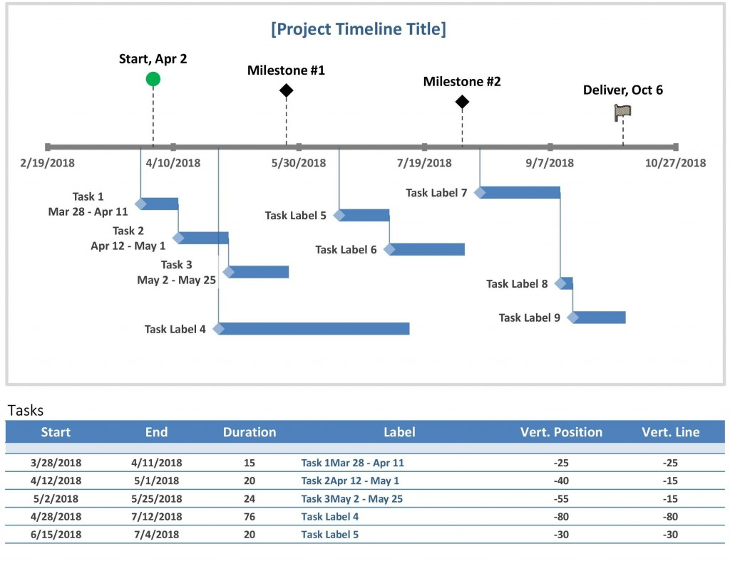 000 Fearsome Timeline Template For Word High Def  History DownloadableLarge