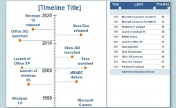 000 Fearsome Vertical Timeline Template For Word High Resolution  Blank