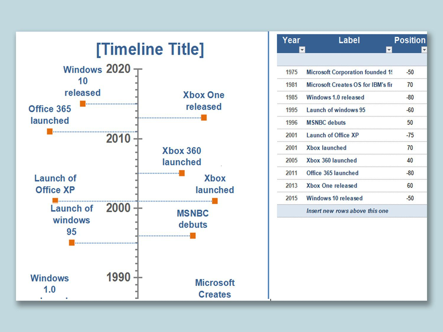 000 Fearsome Vertical Timeline Template For Word High Resolution  BlankFull