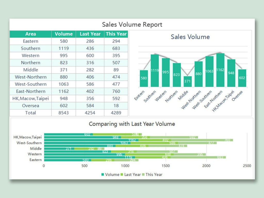 000 Formidable Monthly Sale Report Template Picture  Spreadsheet Excel Free Sample Word Format InLarge