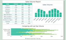 000 Formidable Monthly Sale Report Template Picture  Spreadsheet Excel Free Sample Word Format In