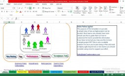 000 Frightening Agile Project Management Template Excel Free Concept