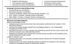 000 Frightening Graduate School Curriculum Vitae Template Highest Clarity  For Application Resume Format