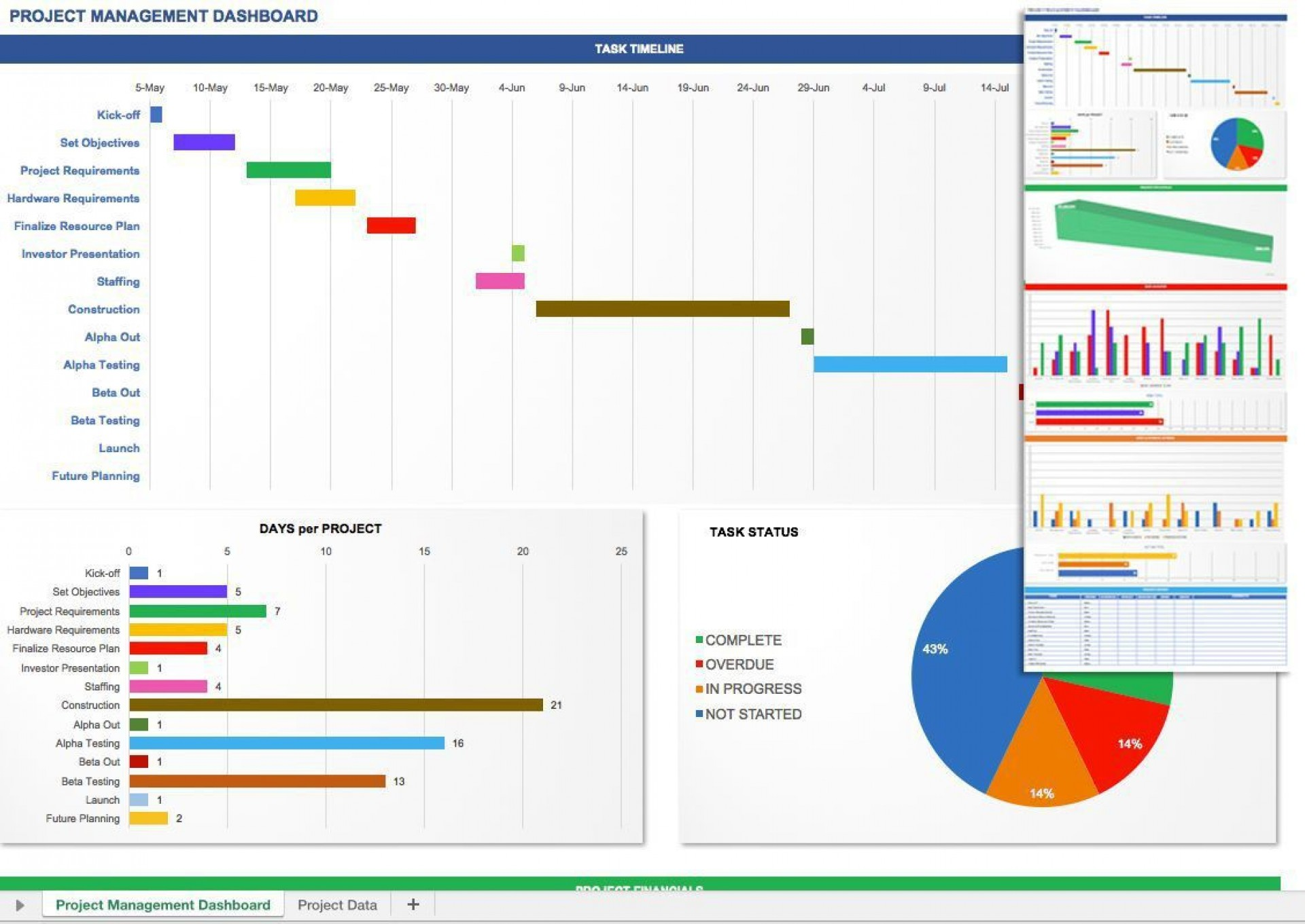 000 Frightening Project Management Dashboard Excel Template Free Design  Simple Multiple1920