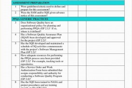 000 Frightening Project Management Plan Template Pmi High Definition  Pmp Quality Pmbok
