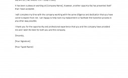 000 Frightening Two Week Notice Letter Template High Definition  Free Professional 2