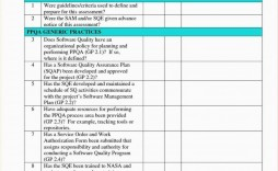 000 Imposing Project Management Checklist Template Photo  Audit Excel Plan