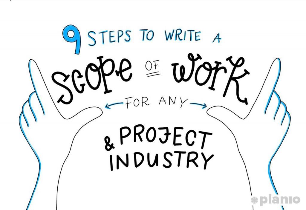 000 Imposing Scope Of Work Template Design  Microsoft Word Web Development Example ConsultingLarge