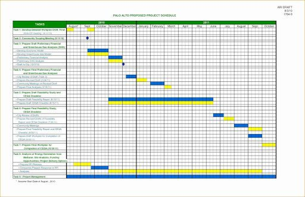 000 Impressive Excel Pto Tracker Template Inspiration  Employee Vacation Spreadsheet 2019 FreeLarge