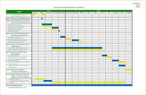 000 Impressive Excel Pto Tracker Template Inspiration  Employee Vacation Spreadsheet 2019 FreeFull