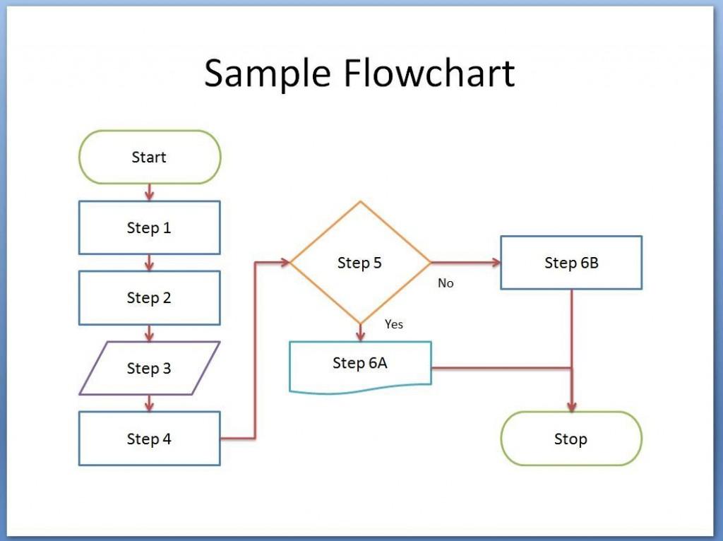 000 Impressive Flow Chart Template Excel Free Design  Blank For DownloadLarge