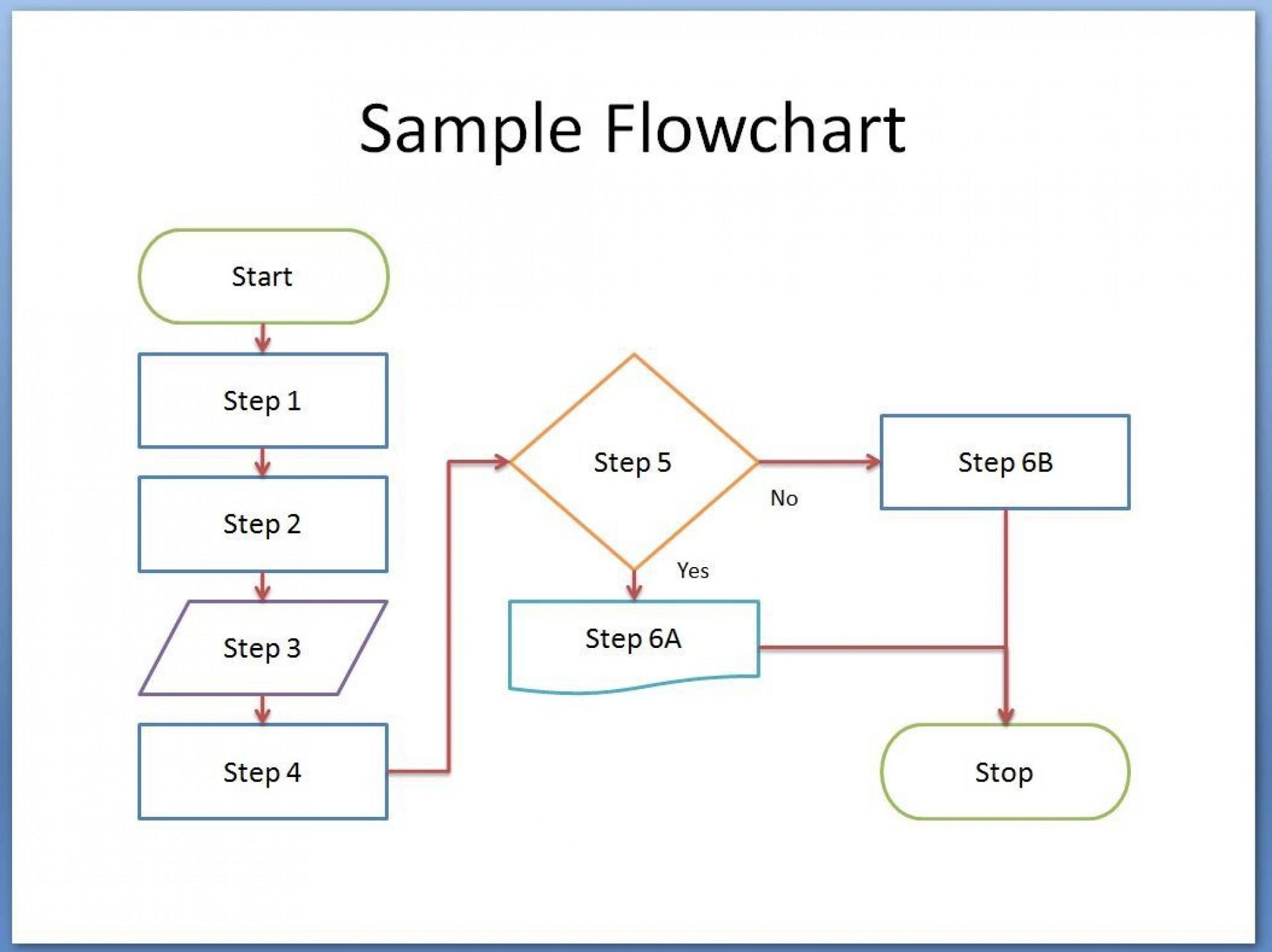 000 Impressive Flow Chart Template Excel Free Design  Blank For Download1920