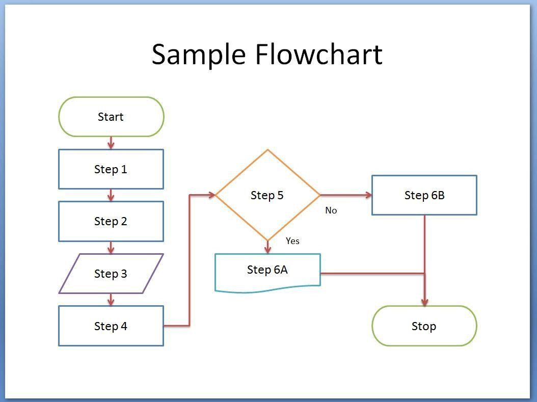 000 Impressive Flow Chart Template Excel Free Design  Blank For DownloadFull