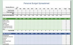 000 Impressive Free Personal Budget Template High Definition  Word Printable Uk Spreadsheet