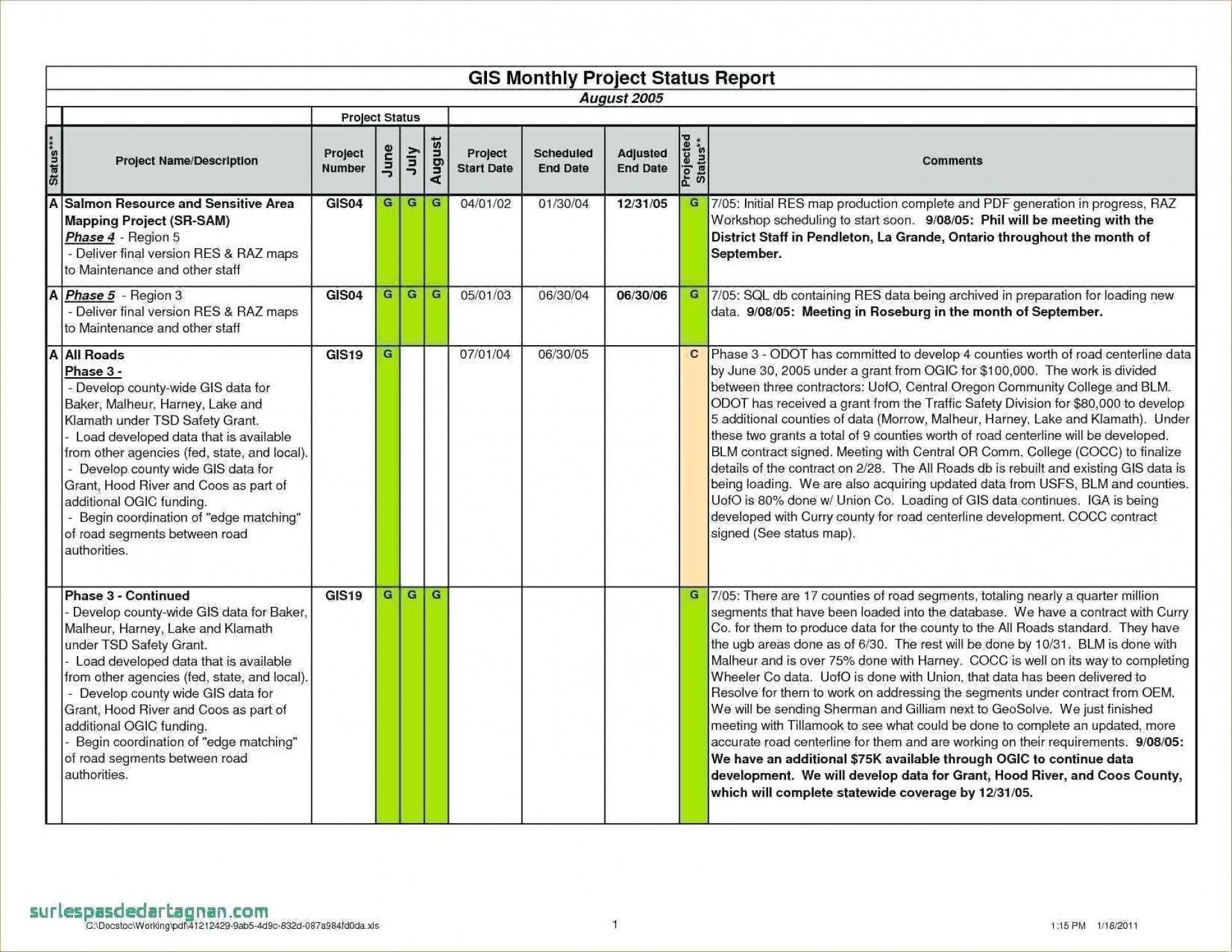 000 Impressive Project Management Report Template Excel Highest Quality  Weekly Statu Progres1920