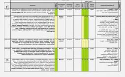 000 Impressive Project Management Statu Report Template Excel High Definition  Gantt 2016 Progres