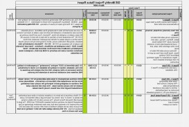 000 Impressive Project Management Statu Report Template Excel High Definition  Progres Update