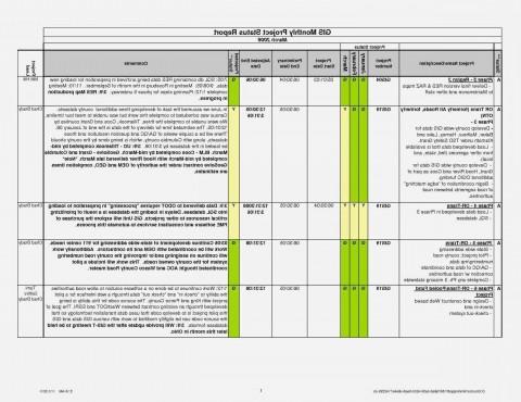 000 Impressive Project Management Statu Report Template Excel High Definition  Progres Update480