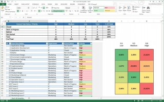 000 Impressive Project Management Tracking Template Free Excel Sample  Microsoft Dashboard Multiple320