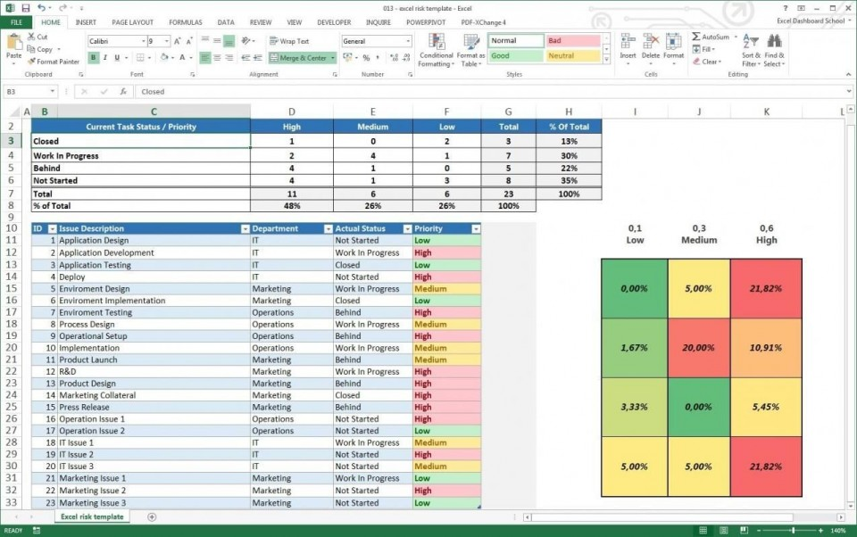 000 Impressive Project Management Tracking Template Free Excel Sample  Microsoft Dashboard Multiple960