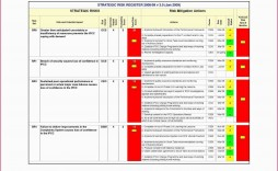 000 Impressive Project Risk Management Plan Template Excel Free Design