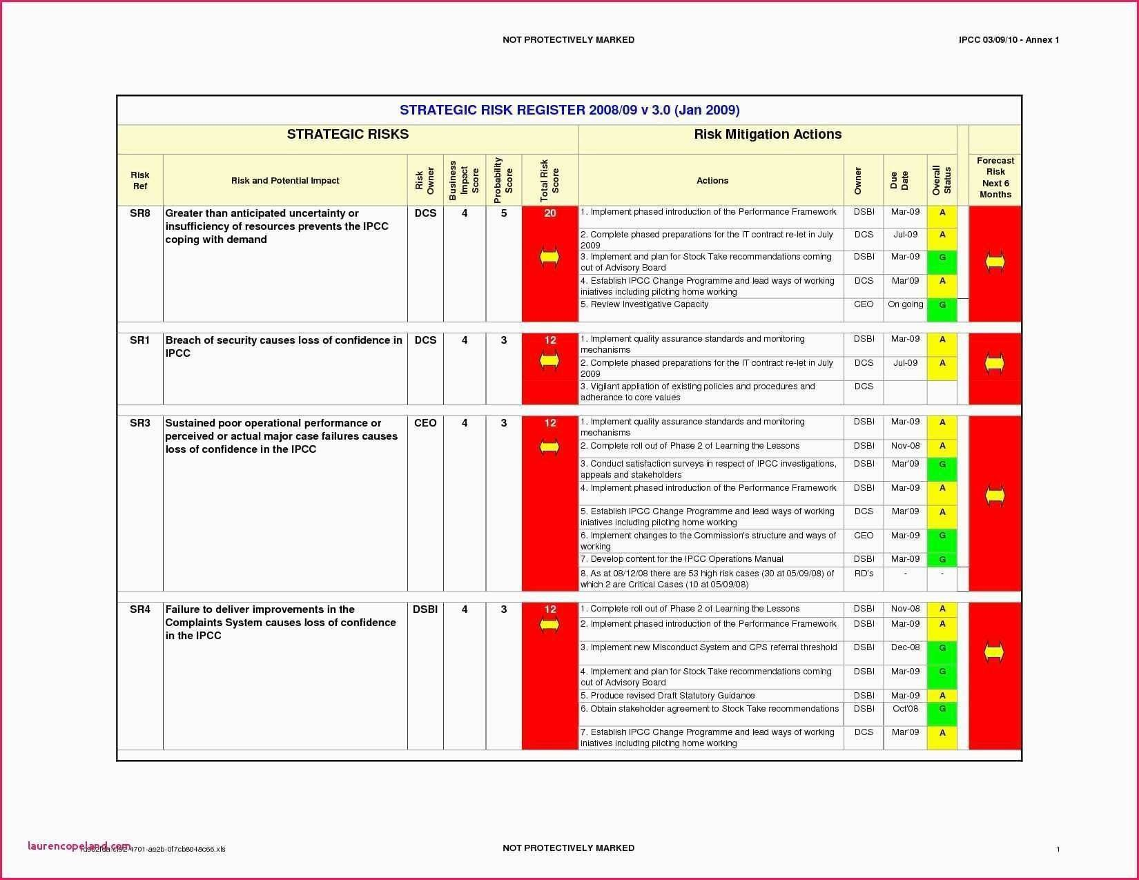 000 Impressive Project Risk Management Plan Template Excel Free Design Full