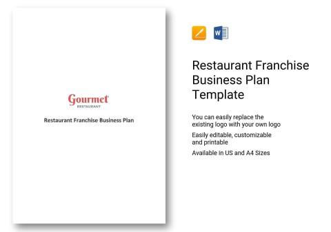 000 Impressive Restaurant Busines Plan Sample Uk Inspiration  Template Free480