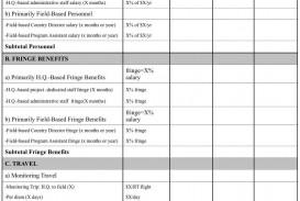 000 Impressive Simple Line Item Budget Template Concept