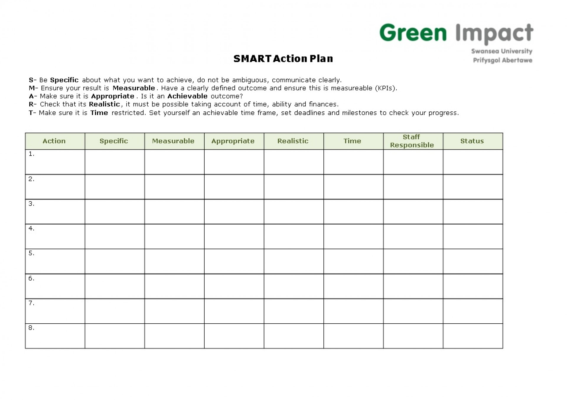 000 Impressive Smart Action Plan Template High Definition  Nh Download Nursing1920