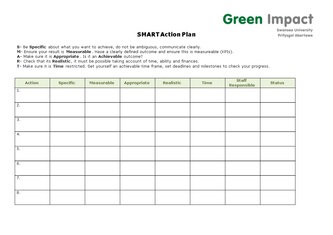000 Impressive Smart Action Plan Template High Definition  Nh Download NursingFull