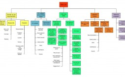 000 Impressive Work Breakdown Structure Template Idea  Templates Example For Project Management Excel Download Software