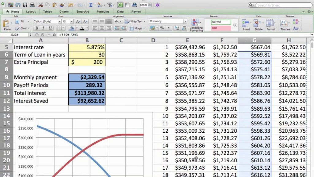 000 Magnificent Loan Amortization Excel Template Idea  Schedule 2010 Free 2007Large