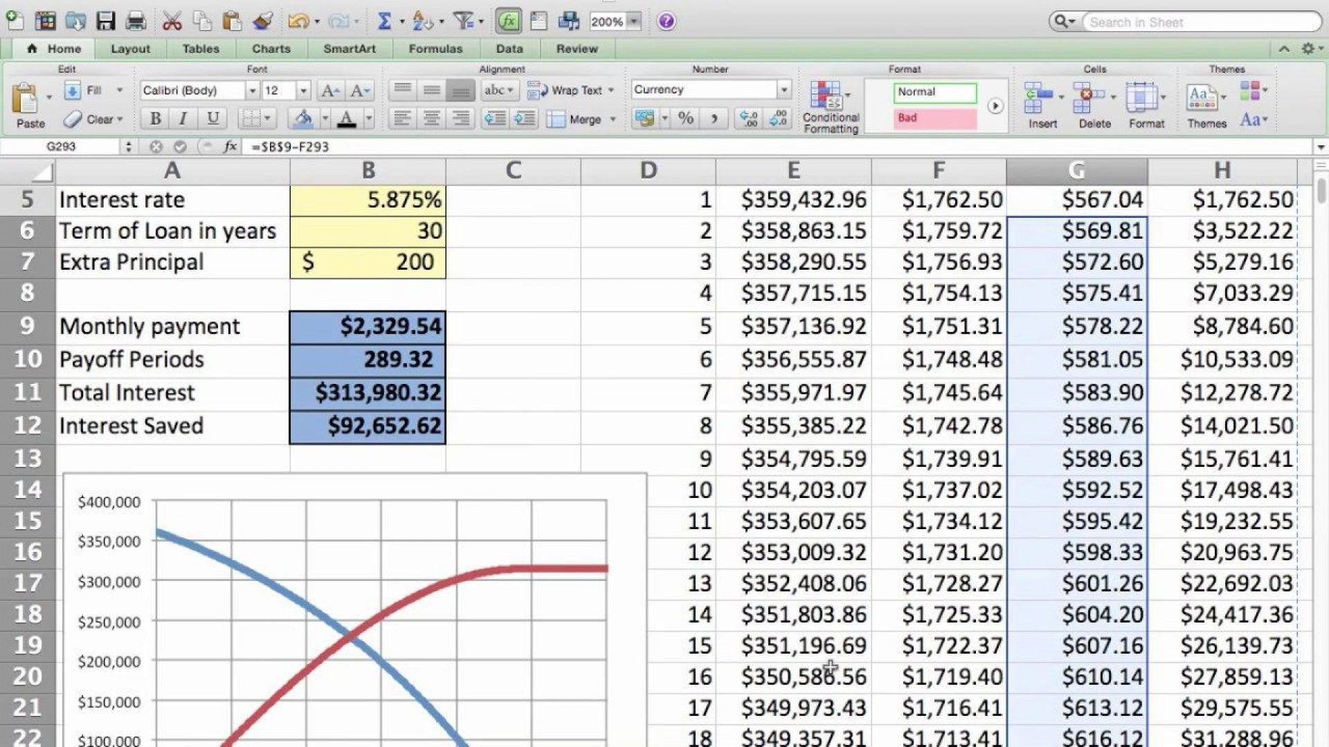 000 Magnificent Loan Amortization Excel Template Idea  Schedule 2010 Free 20071920