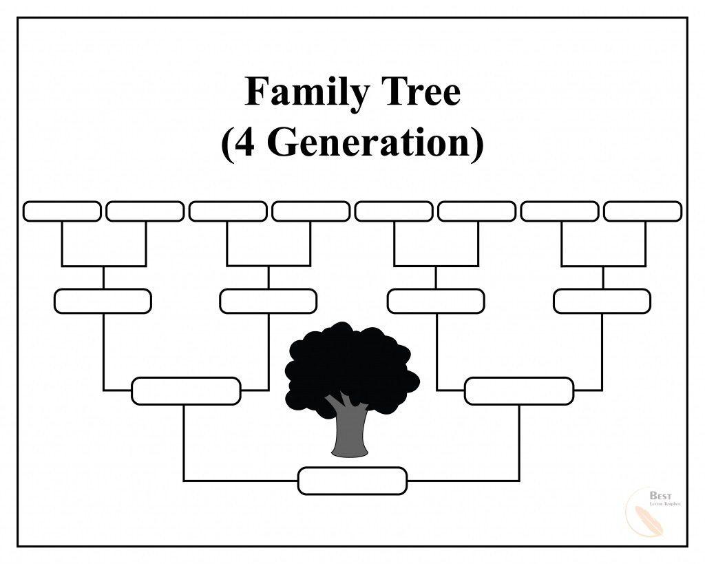 000 Marvelou Family Tree Template Google Doc Inspiration  Docs I There A On Free EditableLarge