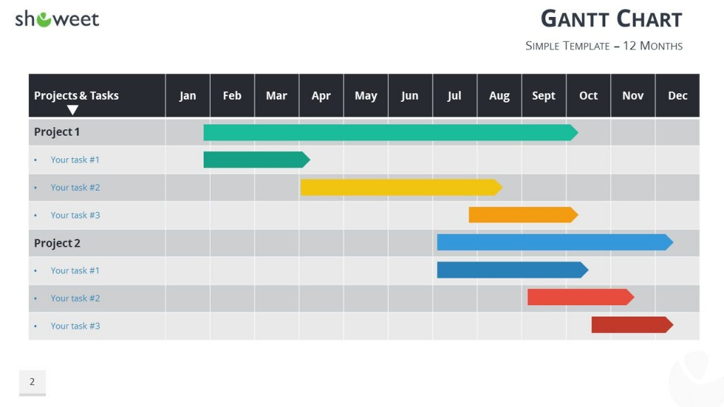 000 Marvelou Gantt Chart Powerpoint Template Example  Microsoft Free Download MacLarge