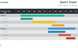 000 Marvelou Gantt Chart Powerpoint Template Example  Microsoft Free Download Mac