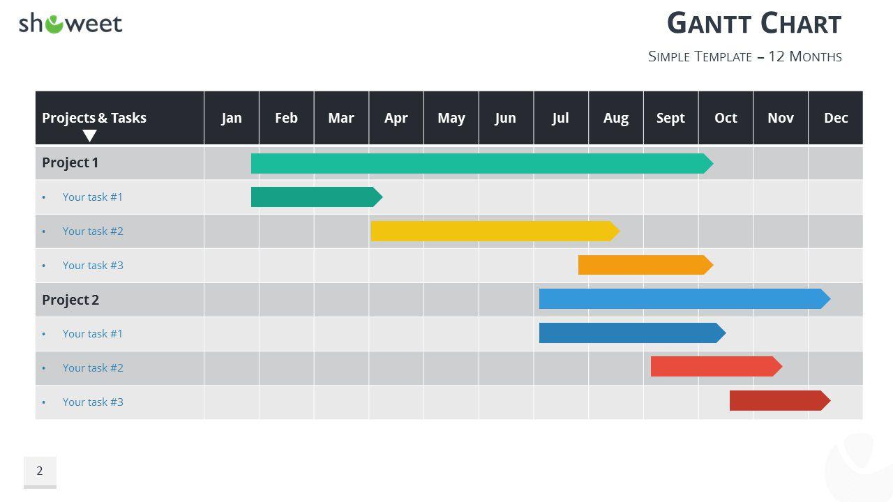 000 Marvelou Gantt Chart Powerpoint Template Example  Microsoft Free Download MacFull
