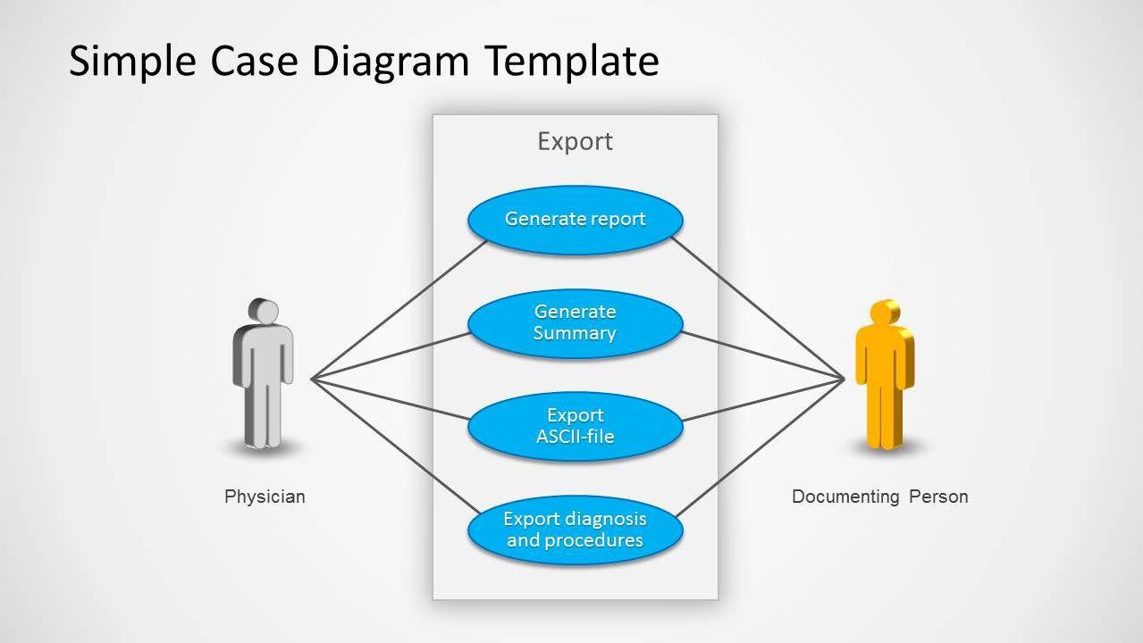 000 Marvelou Use Case Diagram Template Visio 2010 High Def  Uml Model Download ClasFull