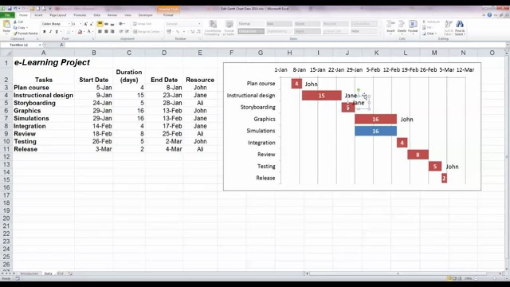 000 Outstanding Gantt Chart Template In Excel 2020 Picture  FreeLarge