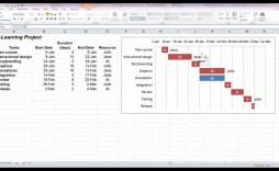 000 Outstanding Gantt Chart Template In Excel 2020 Picture  Free