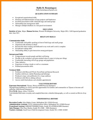 000 Outstanding Skill Based Resume Template Word Idea  Microsoft320