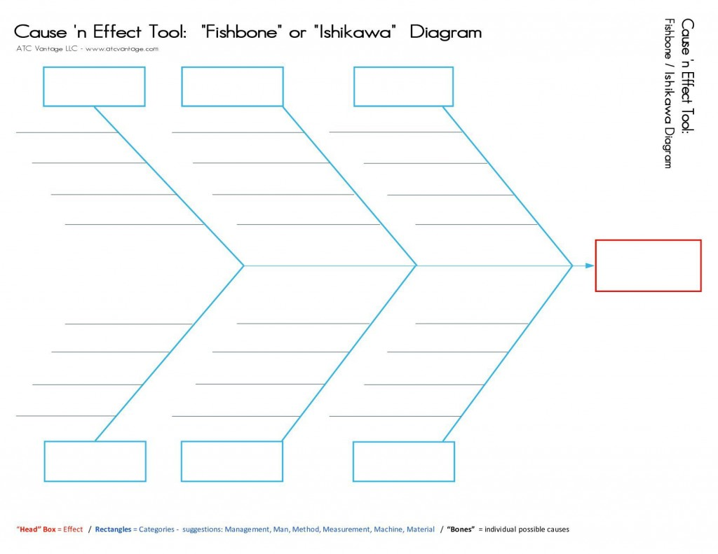 000 Phenomenal Blank Fishbone Diagram Template Concept  Downloadable Word PdfLarge